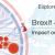 Brexit - Track impact on UK universities, EU funding and international collaboration