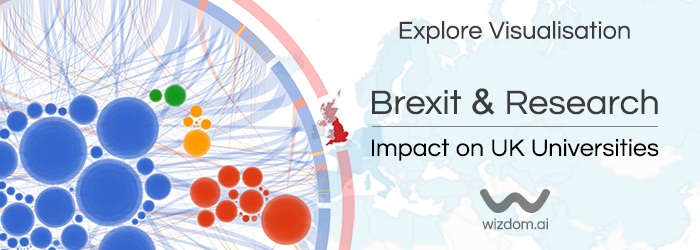 Brexit – Track impact on UK universities, EU funding and international collaboration