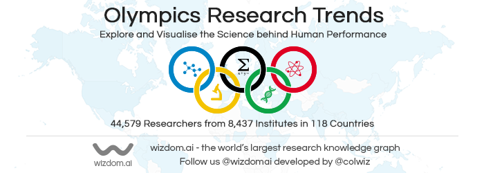 Olympics Research Trends – Explore and Visualise the Science behind Human Performance