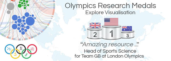 Announcing Olympics Research Medals – Explore who is leading the science behind Olympic Sports